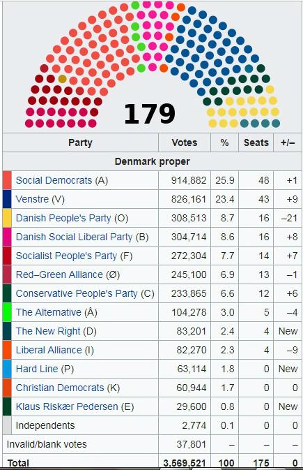 Denmark Poll.jpg