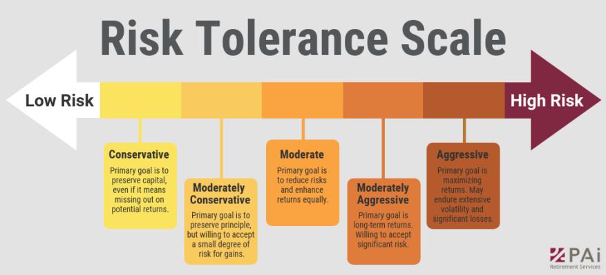 Tolerance 1.png