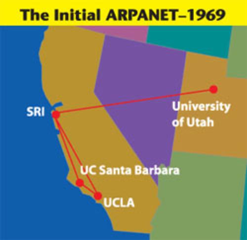 ARPANET.jpg