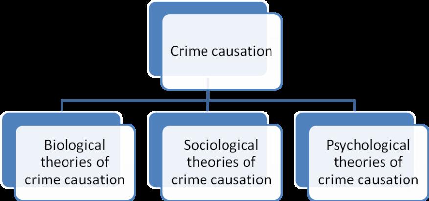 Criminology.png